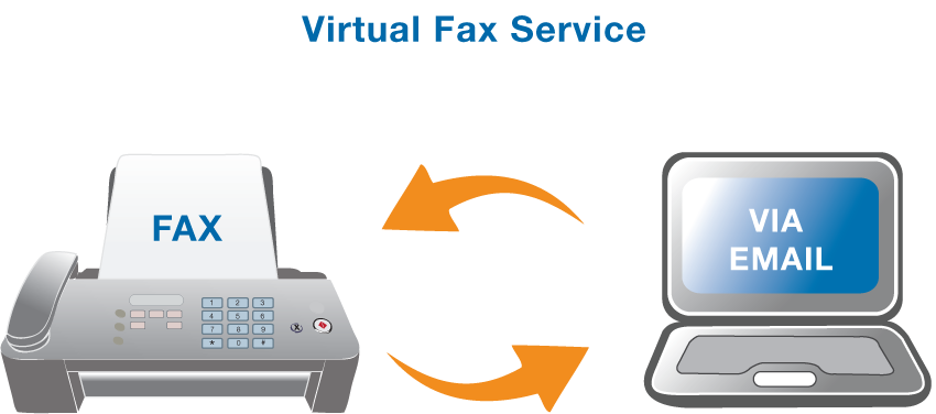 free fax to email reviews